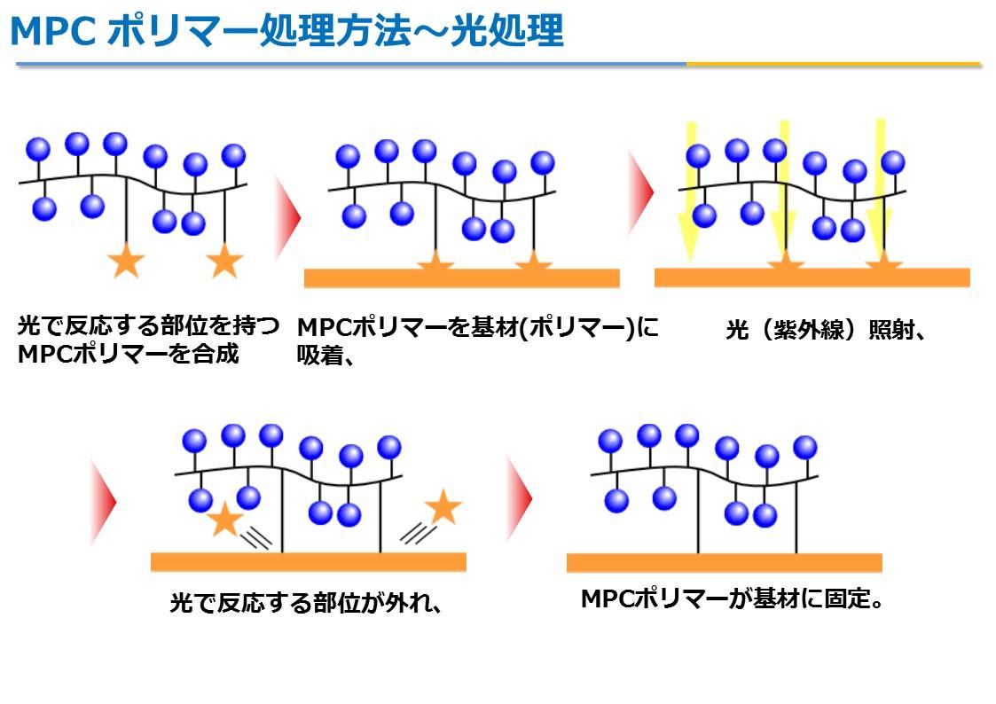 MPCポリマー9